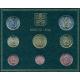 Vatican, Euro collection 2018