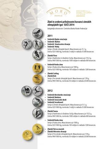 Seznam-Ruskih-OI-Kovancev-P
