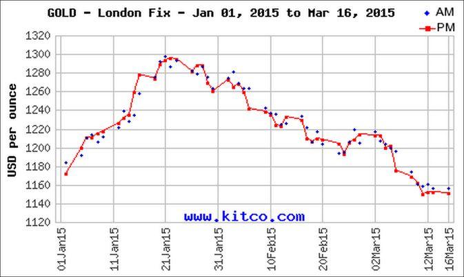 graf marec